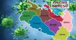 করোনা: রংপুর বিভাগে নতুন মৃত্যু ৩, মোট মৃত্যু ২০০